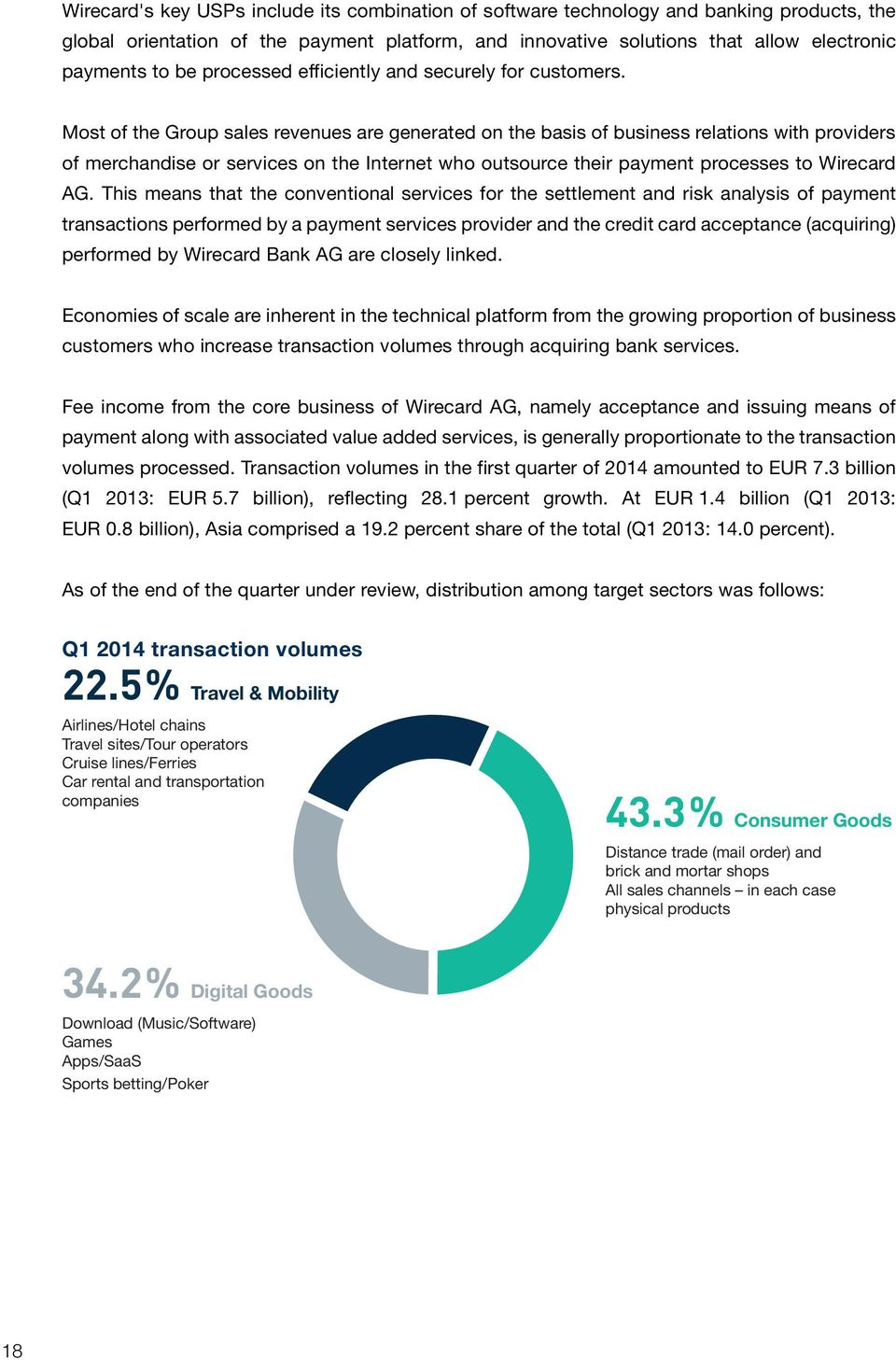 Most of the Group sales revenues are generated on the basis of business relations with providers of merchandise or services on the Internet who outsource their payment processes to Wirecard AG.