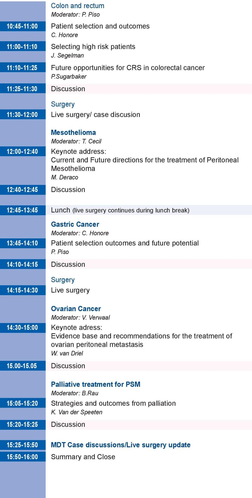 Cecil 12:00-12:40 Keynote address: Current and Future directions for the treatment of Peritoneal Mesothelioma M.