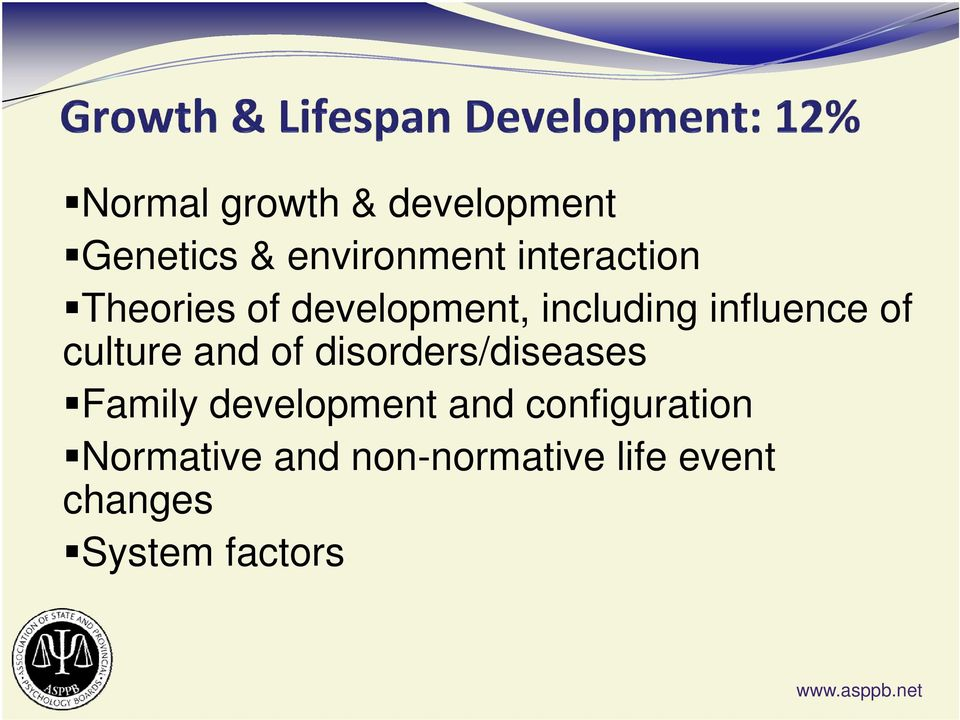 culture and of disorders/diseases Family development and