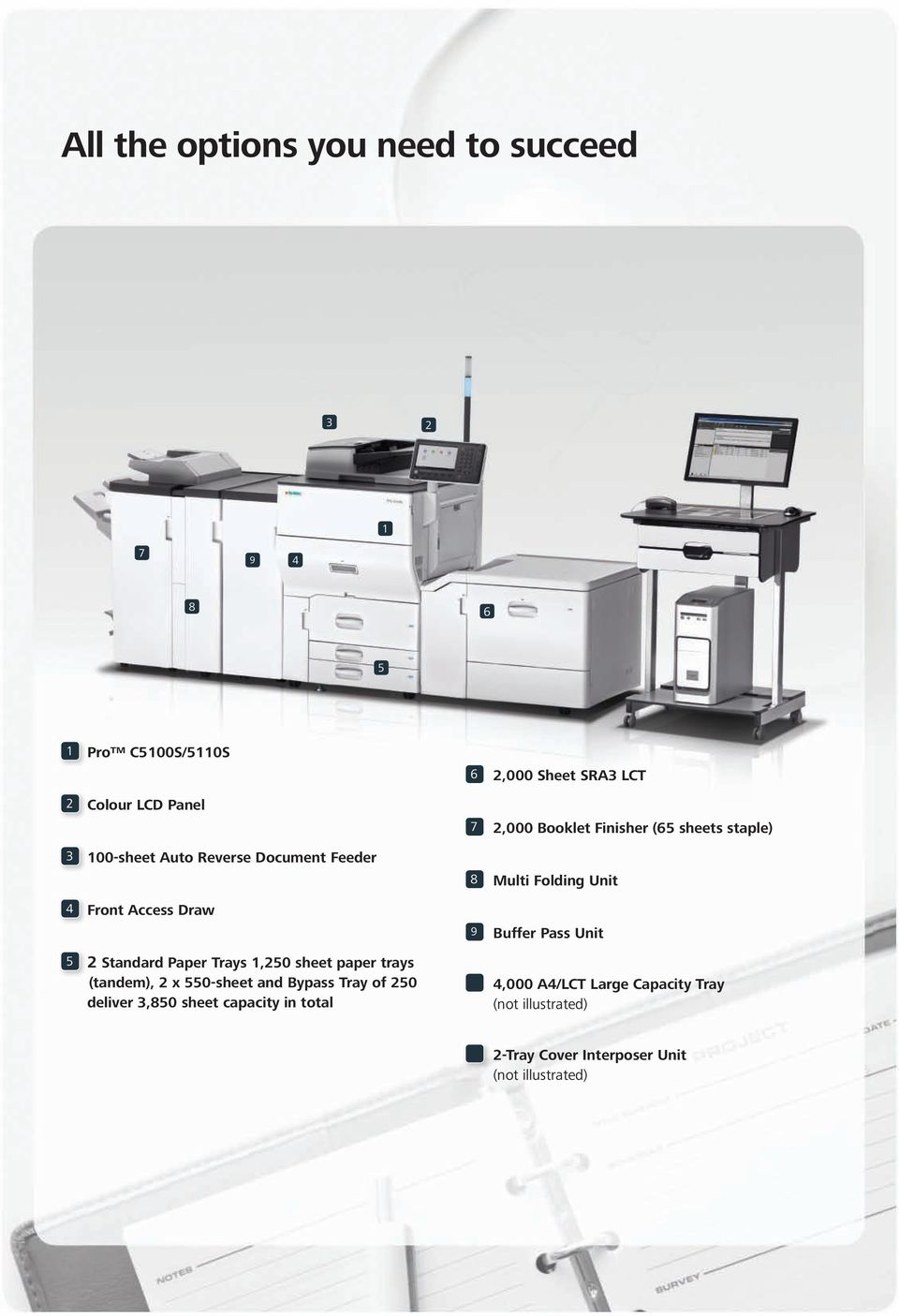 Tray of 250 deliver 3,850 sheet capacity in total 6 2,000 Sheet SRA3 LCT 7 2,000 Booklet Finisher (65 sheets staple) 8