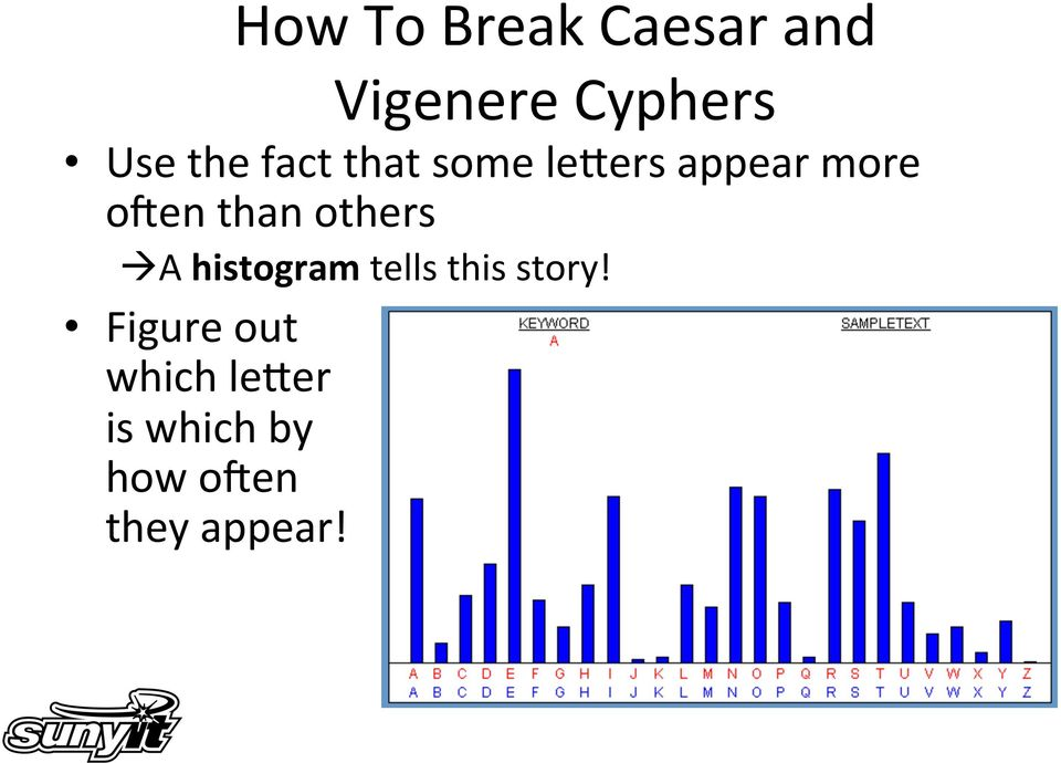 than others à A histogram tells this story!