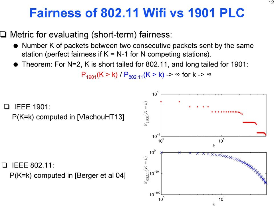 the same station (perfect fairness if K = N-1 for N competing stations). Theorem: For N=2, K is short tailed for 802.