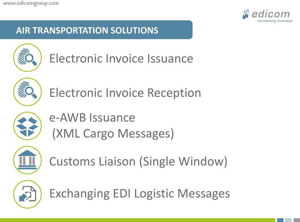 e-awb Issuance (XML Cargo Messages) Customs