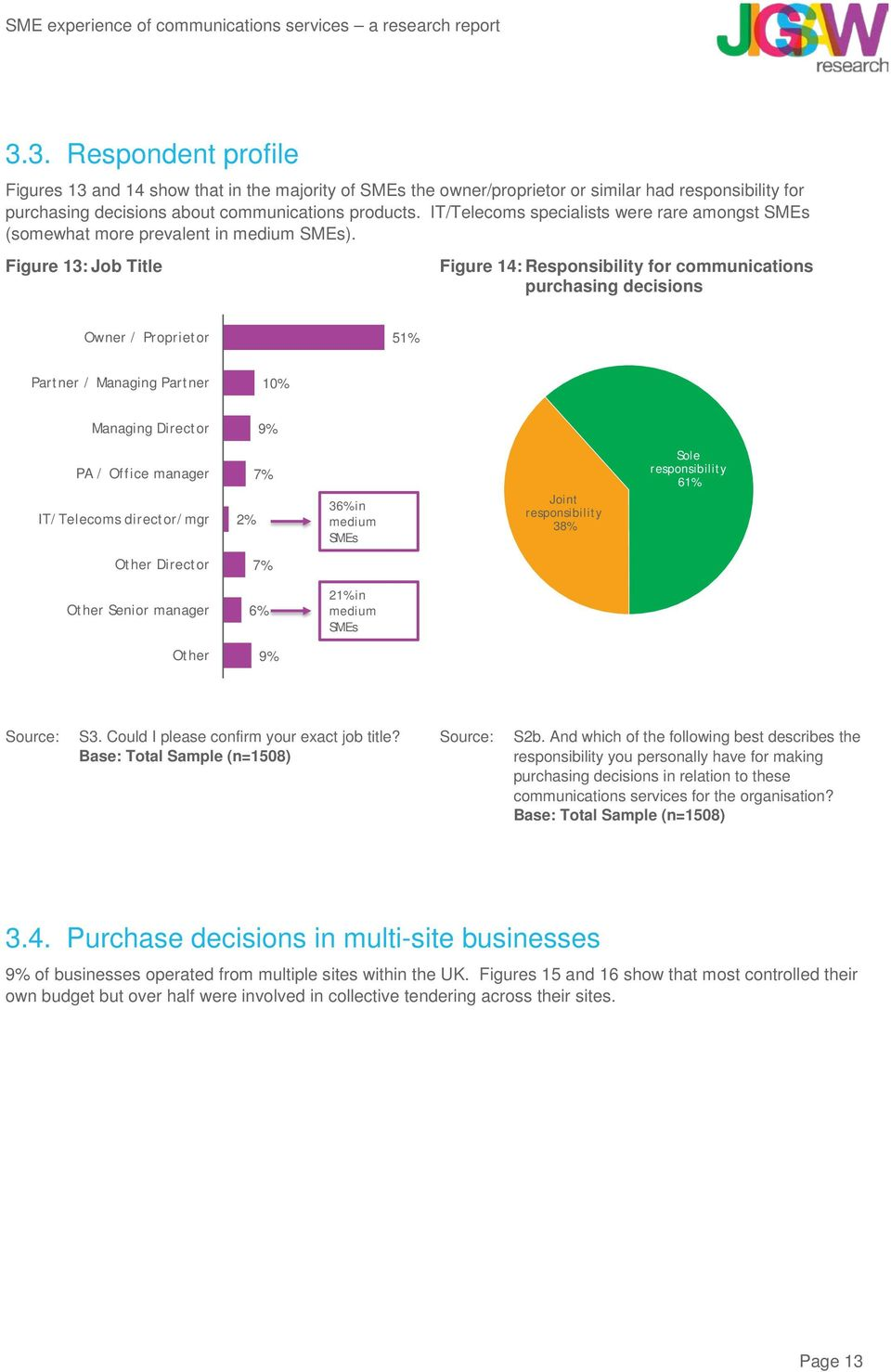 Figure 13: Job Title Figure 14: Responsibility for communications purchasing decisions Owner / Proprietor 51% Partner / Managing Partner 10% Managing Director 9% PA / Office manager IT/Telecoms