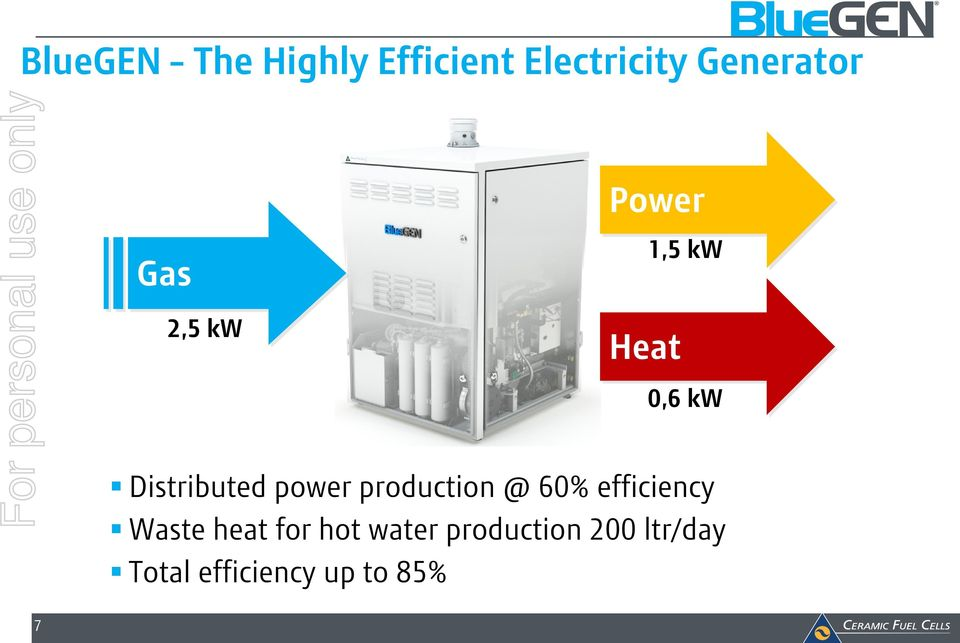 power production @ 60% efficiency Waste heat for hot