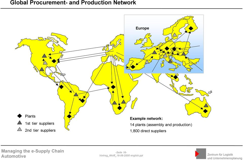 suppliers Example network: 14 plants