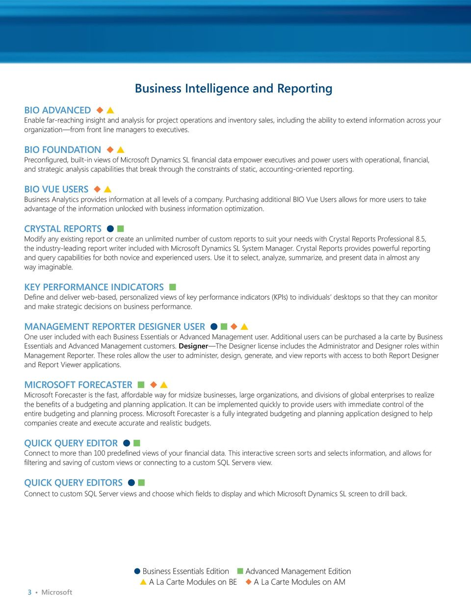 BIO Foundation u s Preconfigured, built-in views of Microsoft Dynamics SL financial data empower executives and power users with operational, financial, and strategic analysis capabilities that break