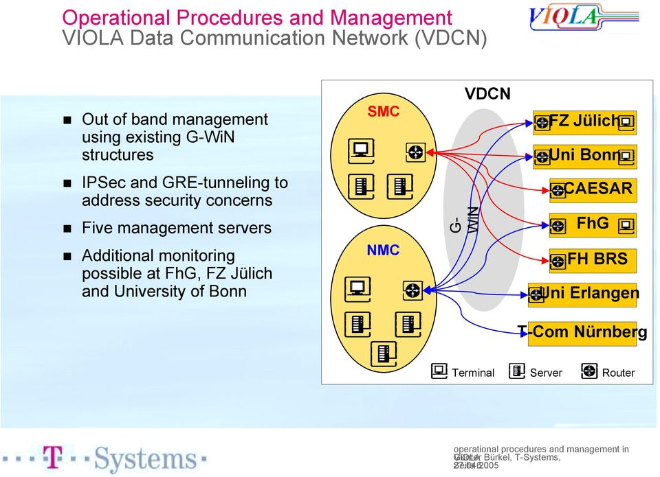 IPSec and GRE-tunneling to address security concerns! Five management servers!