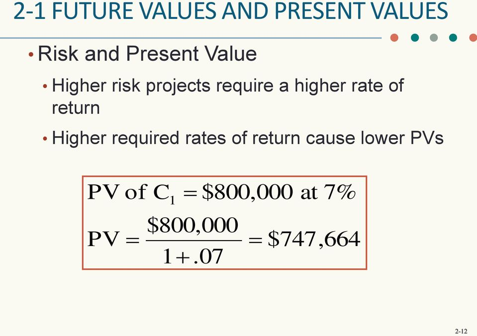 return Higher required rates of return cause lower