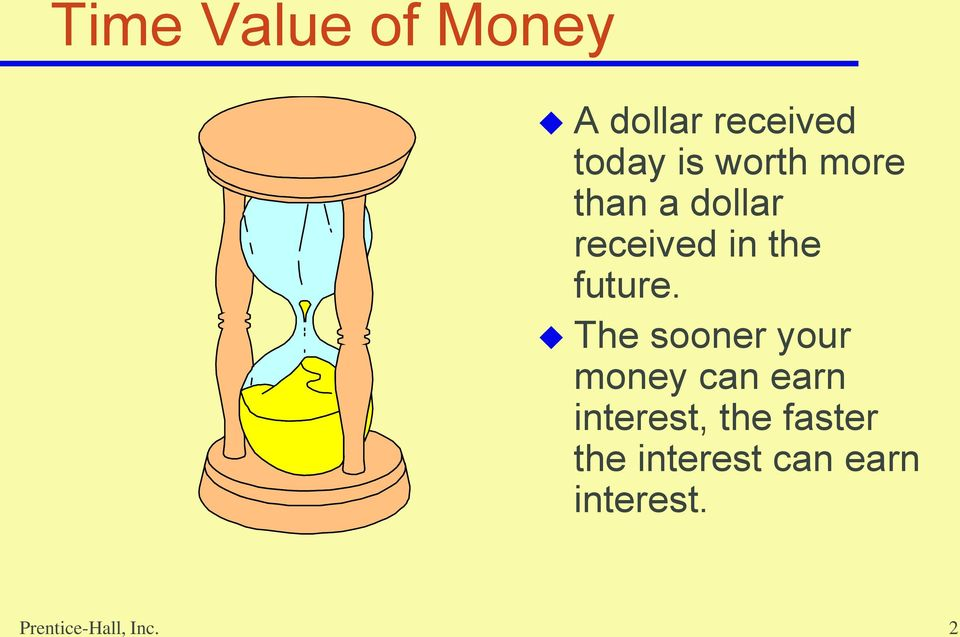 The sooner your money can earn interest, the