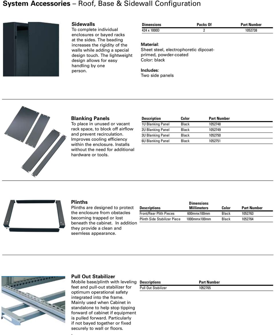 Dimensions Packs Of 424 x 1000D 2 1052738 Material: Sheet steel, electrophoretic dipcoatprimed, powder-coated Color: black Includes: Two side panels Blanking Panels To place in unused or vacant rack