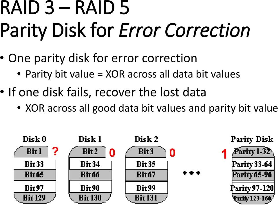data bit values If one disk fails, recover the lost data