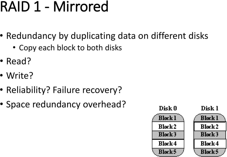 each block to both disks Read? Write?