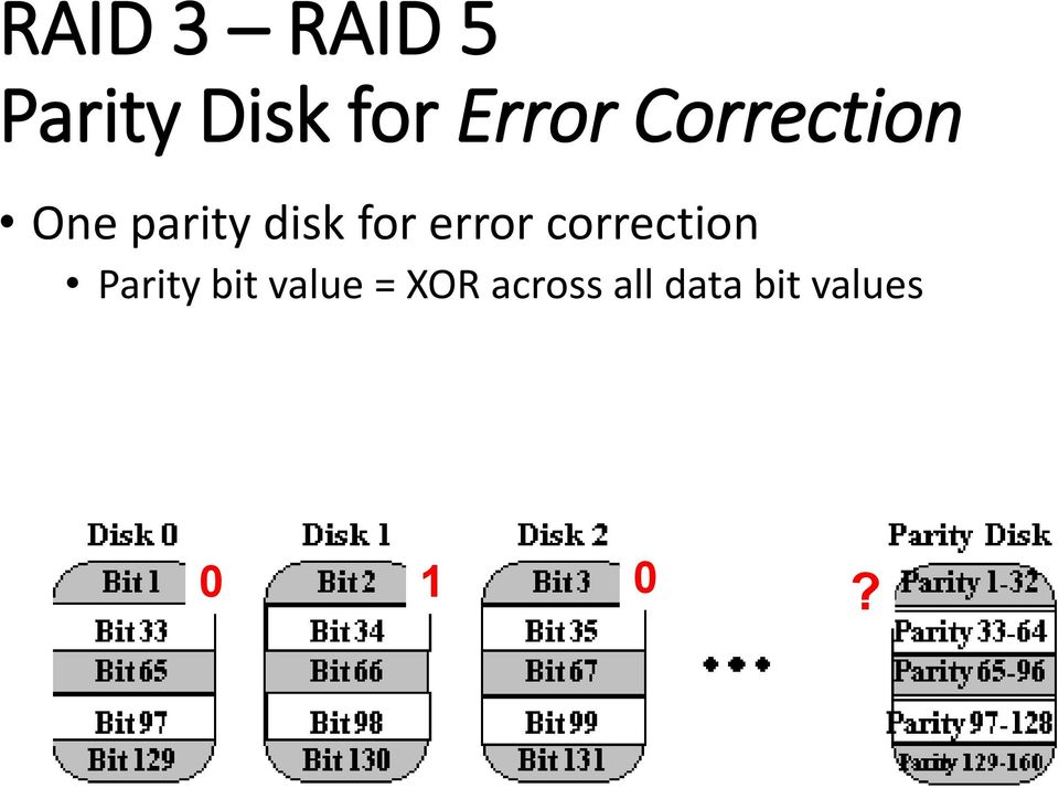 for error correction Parity bit