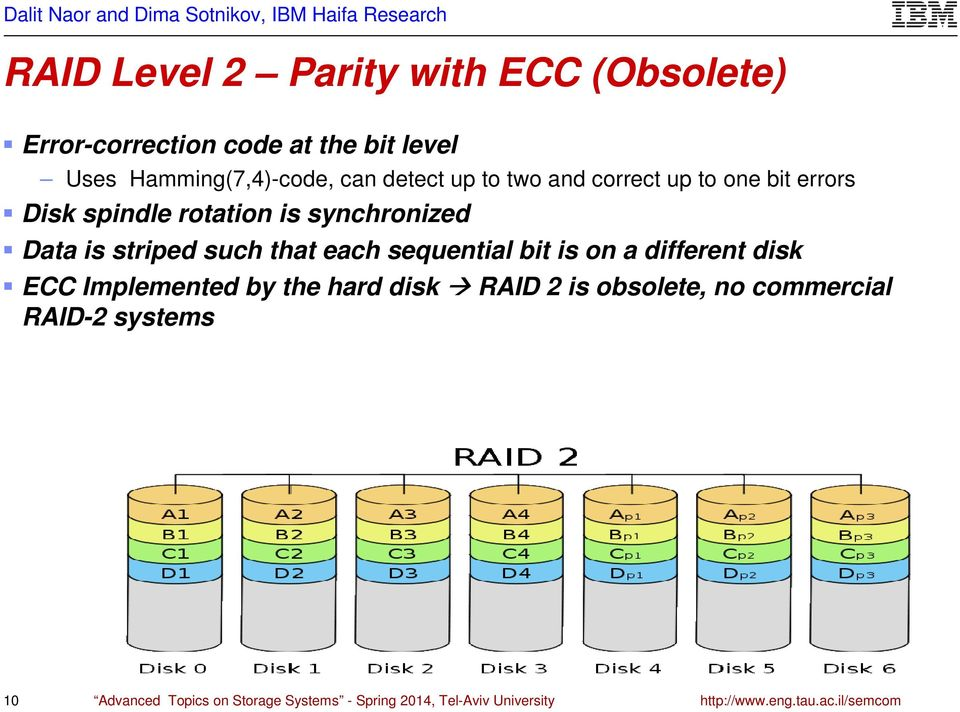 that each sequential bit is on a different disk ECC Implemented by the hard disk RAID 2 is obsolete, no
