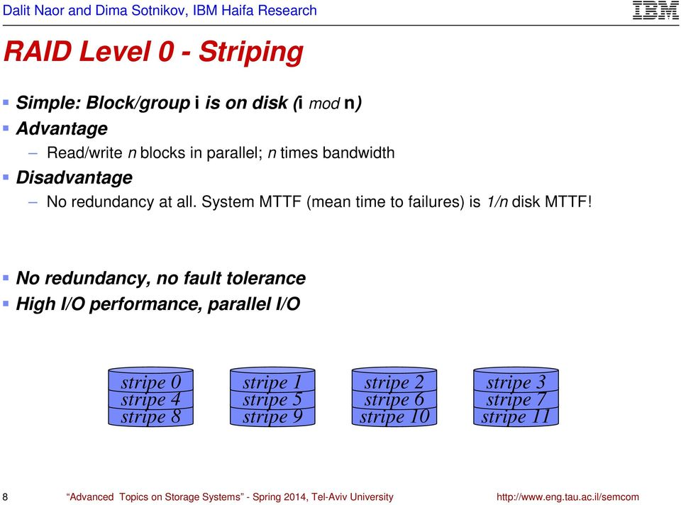 No redundancy, no fault tolerance High I/O performance, parallel I/O stripe 0 stripe 4 stripe 8 stripe 1 stripe 5 stripe 9