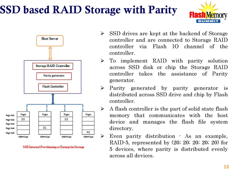 Parity generated by parity generator is distributed across SSD drive and chip by Flash controller.