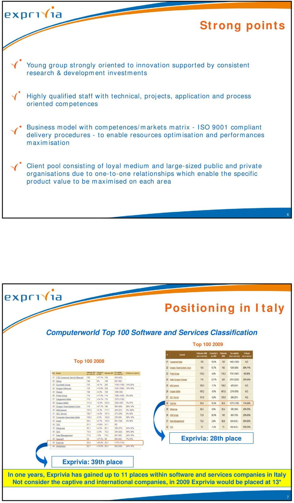 medium and large-sized public and private organisations due to one-to-one relationships which enable the specific product value to be maximised on each area 6 Positioning in Italy Computerworld Top