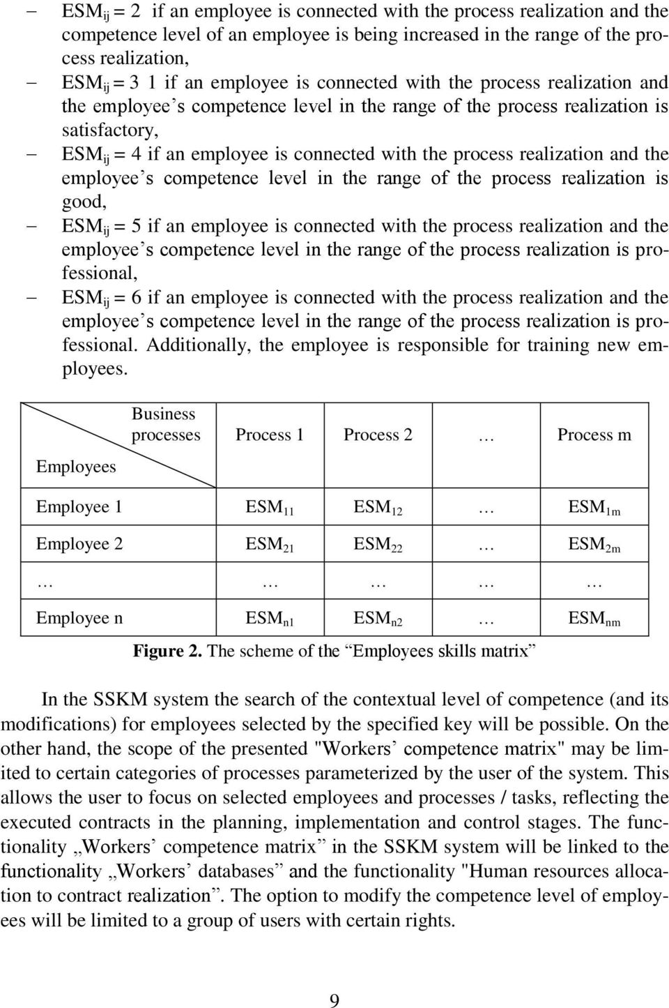 and the employee s competence level in the range of the process realization is good, ESM ij = 5 if an employee is connected with the process realization and the employee s competence level in the