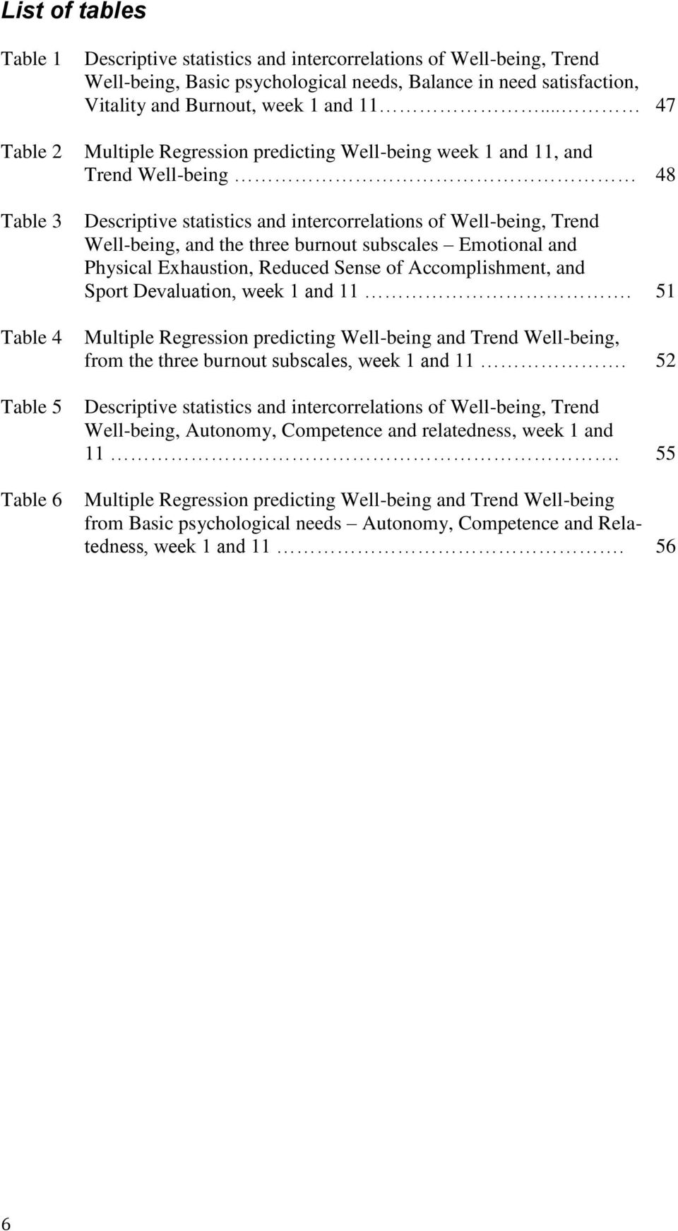 .. 47 Multiple Regression predicting Well-being week 1 and 11, and Trend Well-being 48 Descriptive statistics and intercorrelations of Well-being, Trend Well-being, and the three burnout subscales
