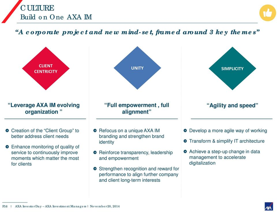clients Refocus on a unique AXA IM branding and strengthen brand identity Reinforce transparency, leadership and empowerment Strengthen recognition and reward for performance to align