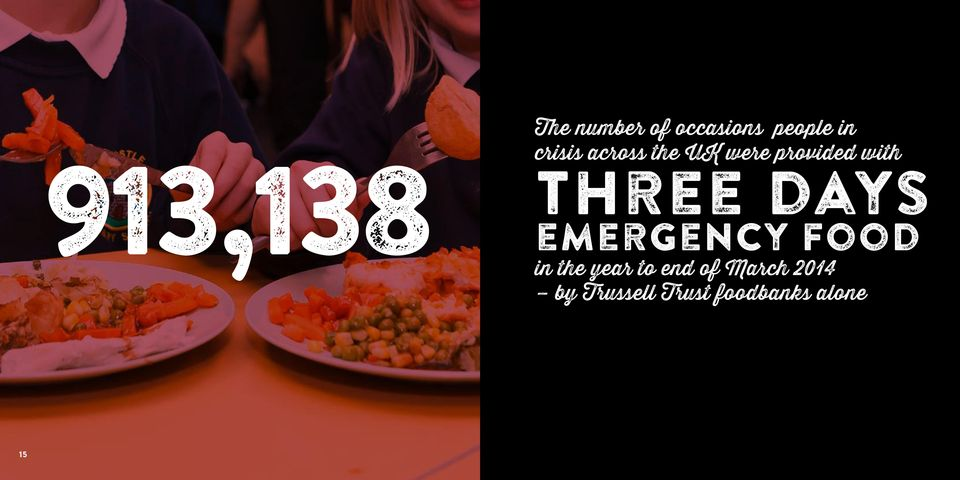 three days emergency food in the year to end