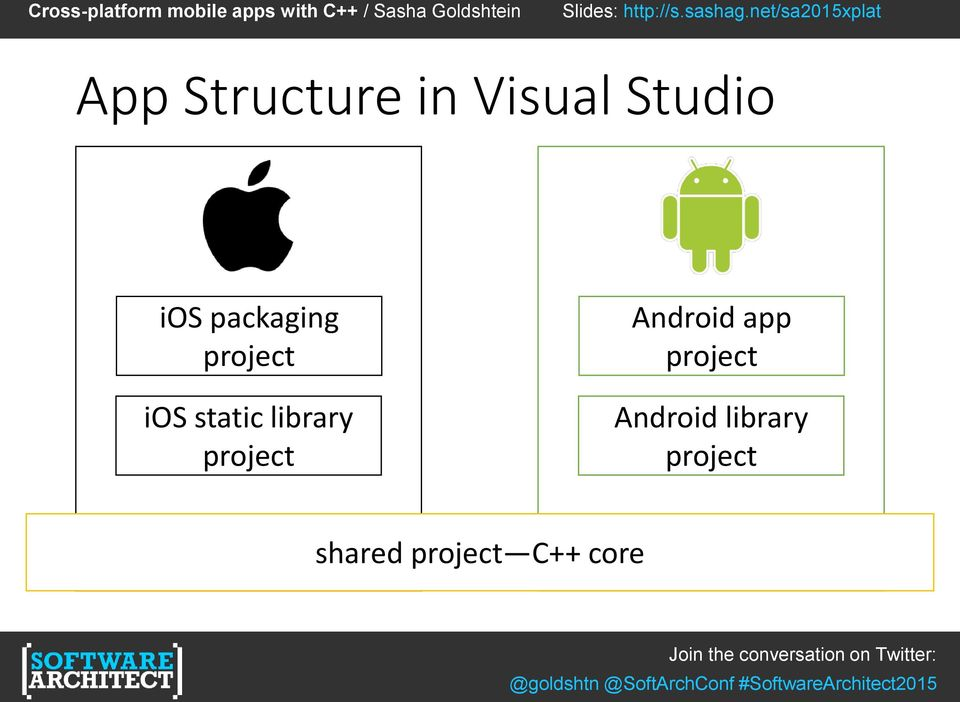project Android app project Android