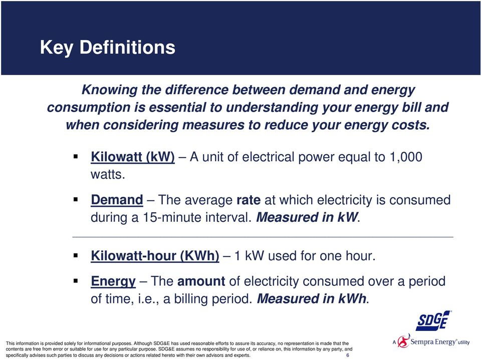 Demand The average rate at which electricity is consumed during a 15-minute interval. Measured in kw. Kilowatt-hour (KWh) 1 kw used for one hour.