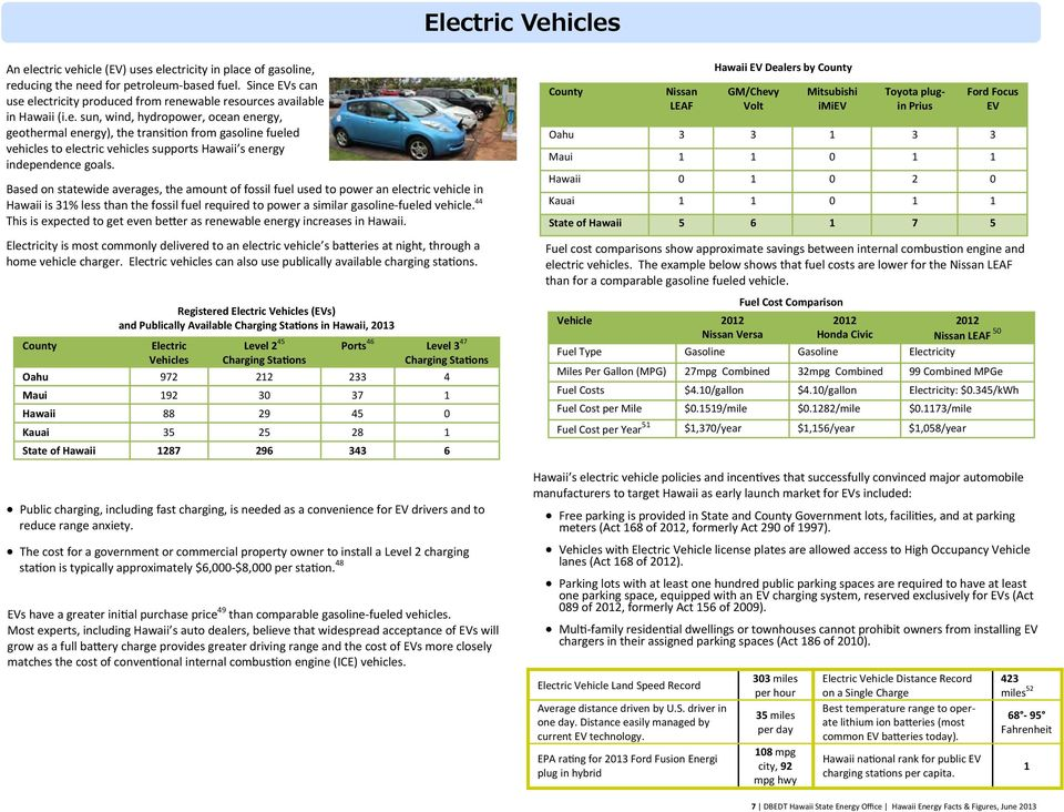 Based on statewide averages, the amount of fossil fuel used to power an electric vehicle in Hawaii is 31% less than the fossil fuel required to power a similar gasoline fueled vehicle.