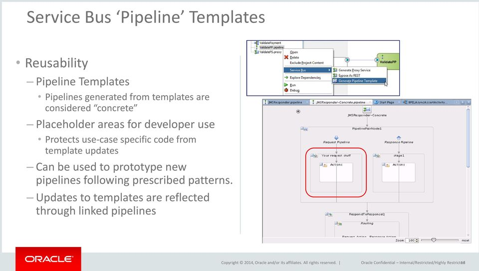 template updates Can be used to prototype new pipelines following prescribed patterns.