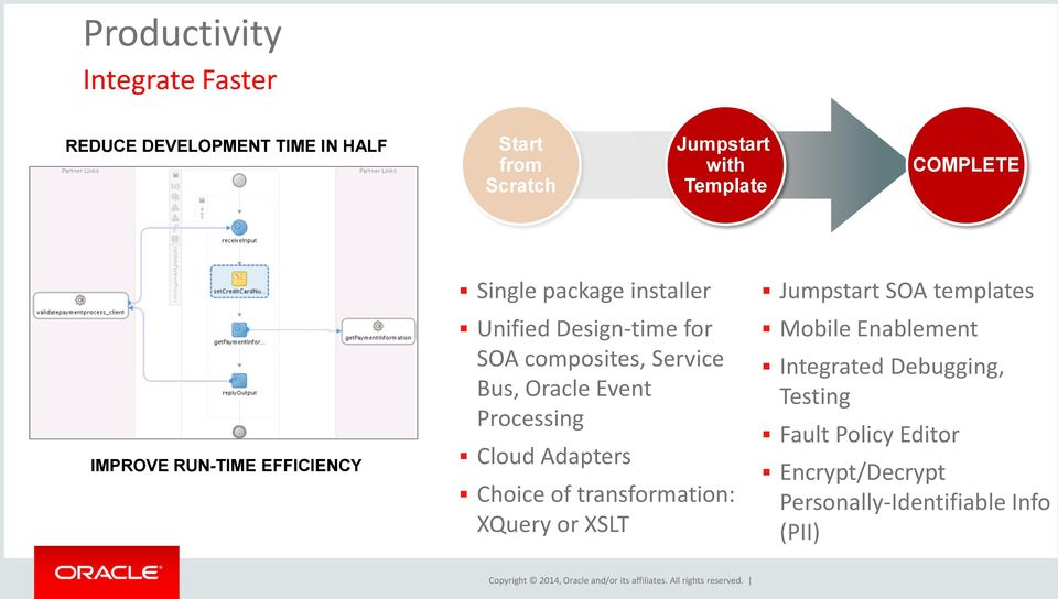 Bus, Oracle Event Processing Cloud Adapters Choice of transformation: XQuery or XSLT Jumpstart SOA templates