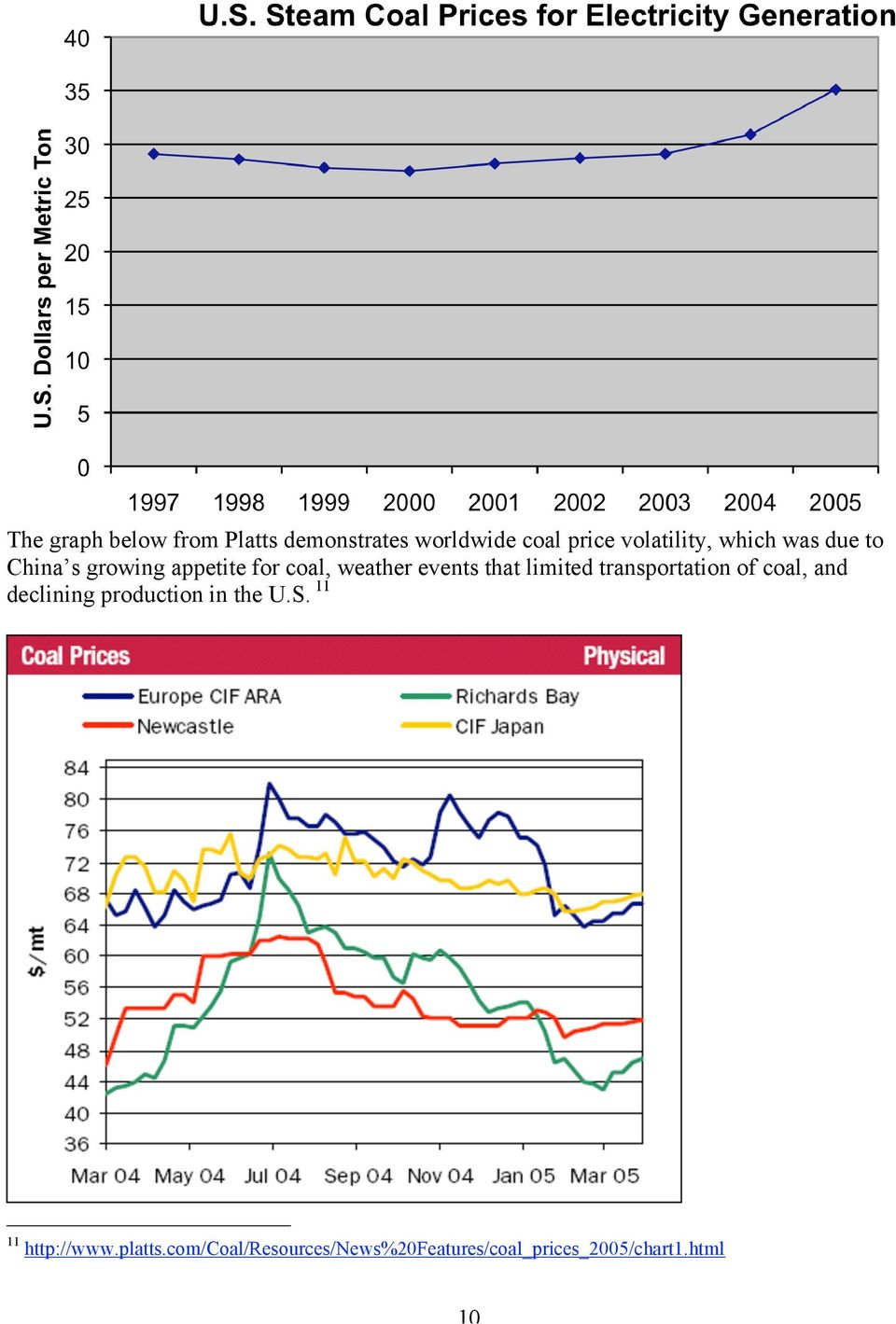 limited transportation of coal, and declining production in the U.S.