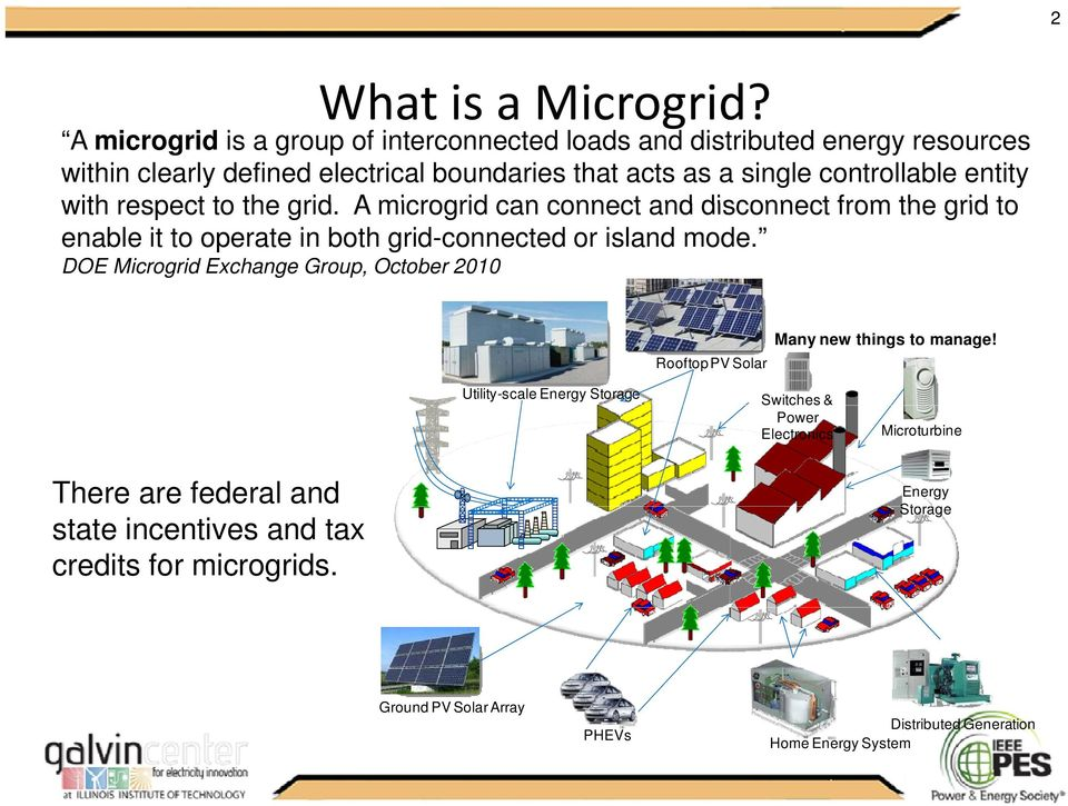 entity with respect to the grid. A microgrid can connect and disconnect from the grid to enable it to operate in both grid-connected or island mode.
