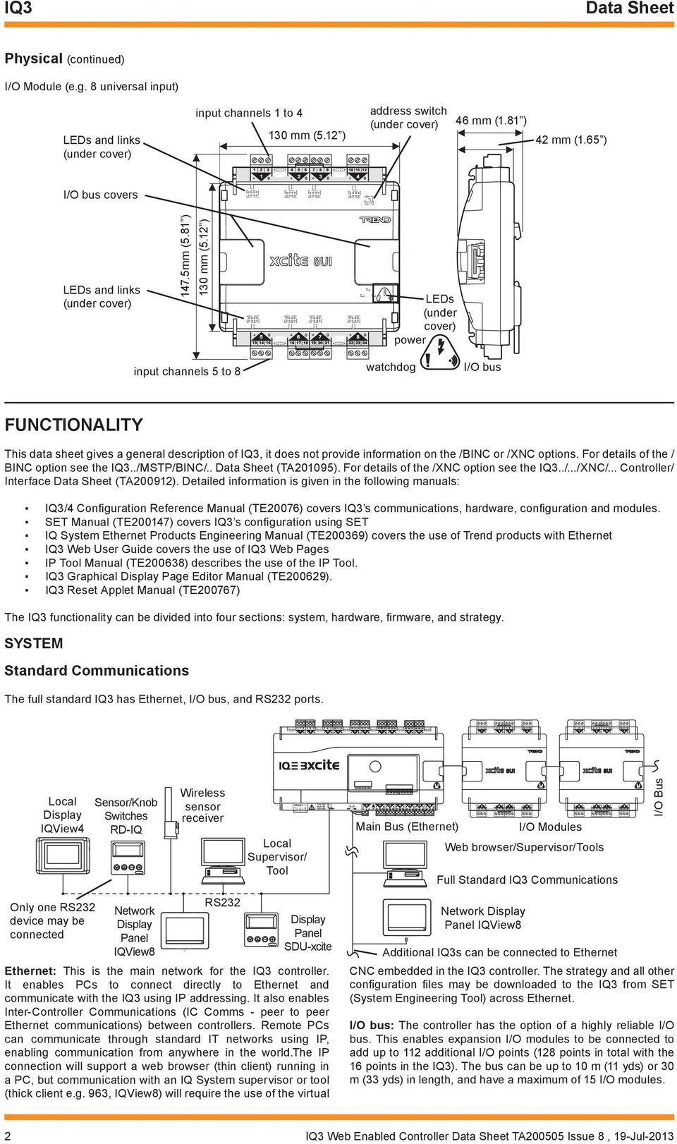 ) LEDs (uder cover) power iput chaels to 8 watchdog I/O bus Fuctioality This data sheet gives a geeral descriptio of, it does ot provide iformatio o the /BIN or /XN optios.