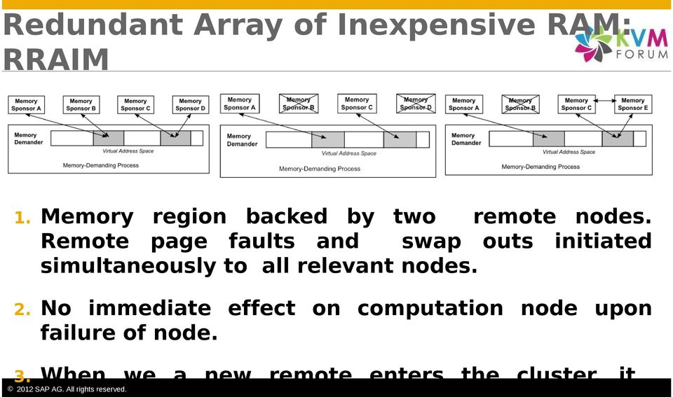 Remote page faults and swap outs initiated simultaneously to all