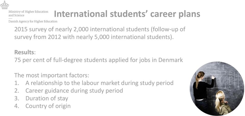 Results: 75 per cent of full-degree students applied for jobs in Denmark The most important