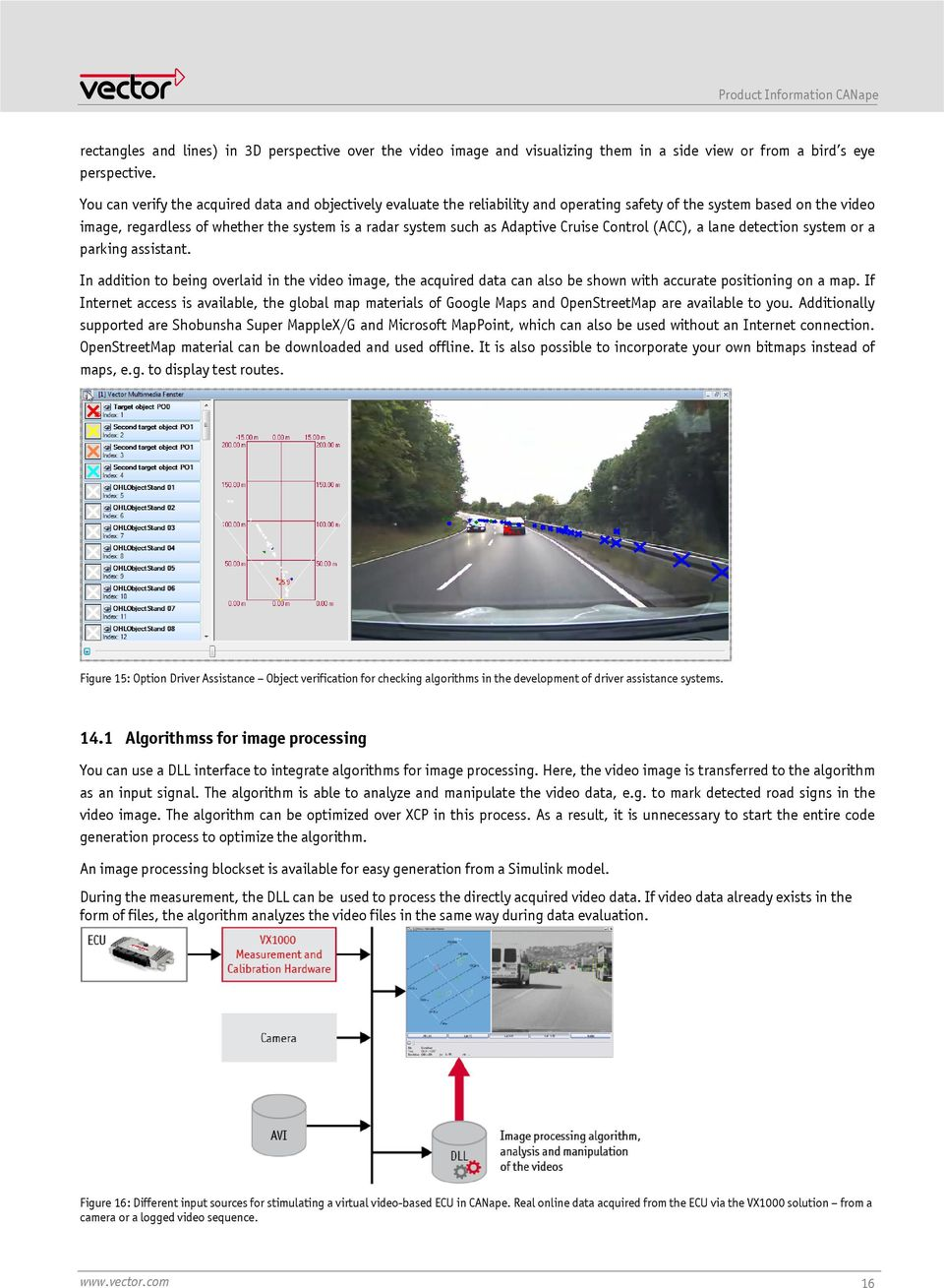 Adaptive Cruise Control (ACC), a lane detection system or a parking assistant. In addition to being overlaid in the video image, the acquired data can also be shown with accurate positioning on a map.