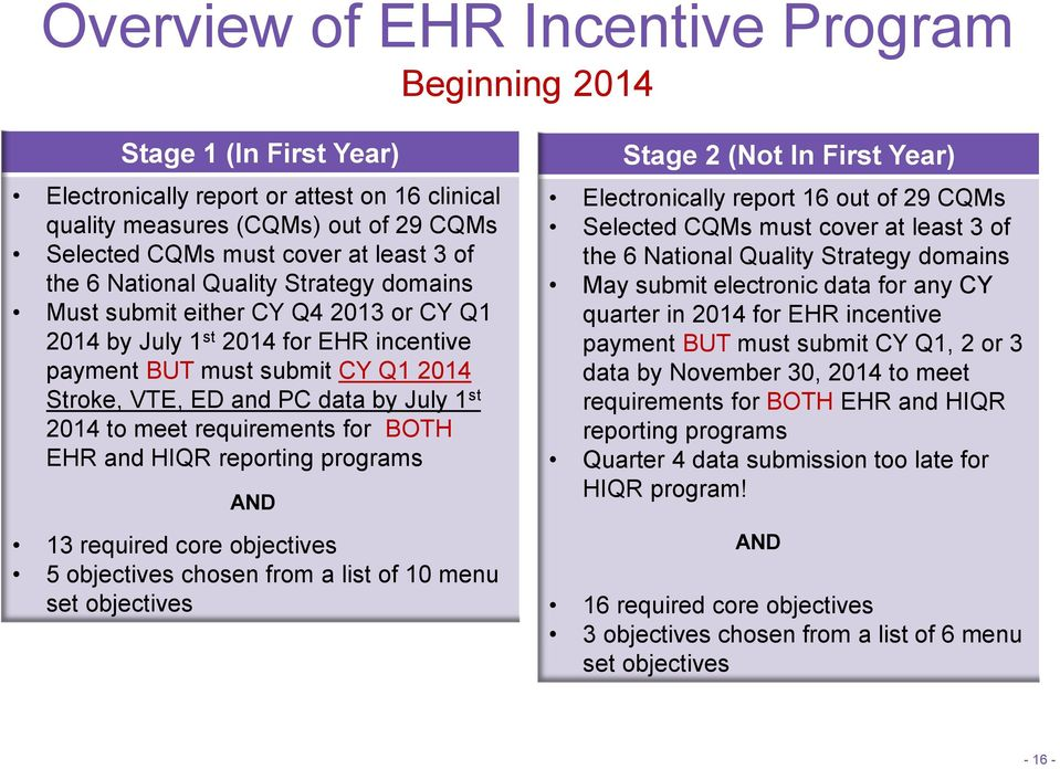 BOTH EHR and HIQR reporting programs AND 13 required core objectives 5 objectives chosen from a list of 10 menu set objectives Stage 2 (Not In First Year) Electronically report 16 out of 29 CQMs