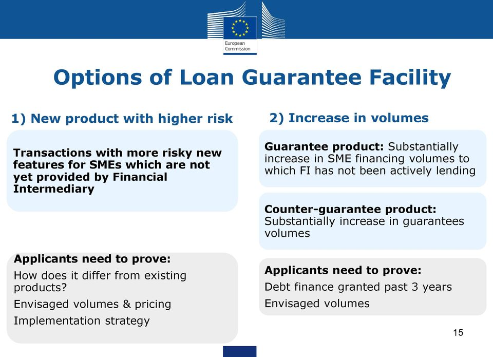 not been actively lending Counter-guarantee product: Substantially increase in guarantees volumes Applicants need to prove: How does it differ