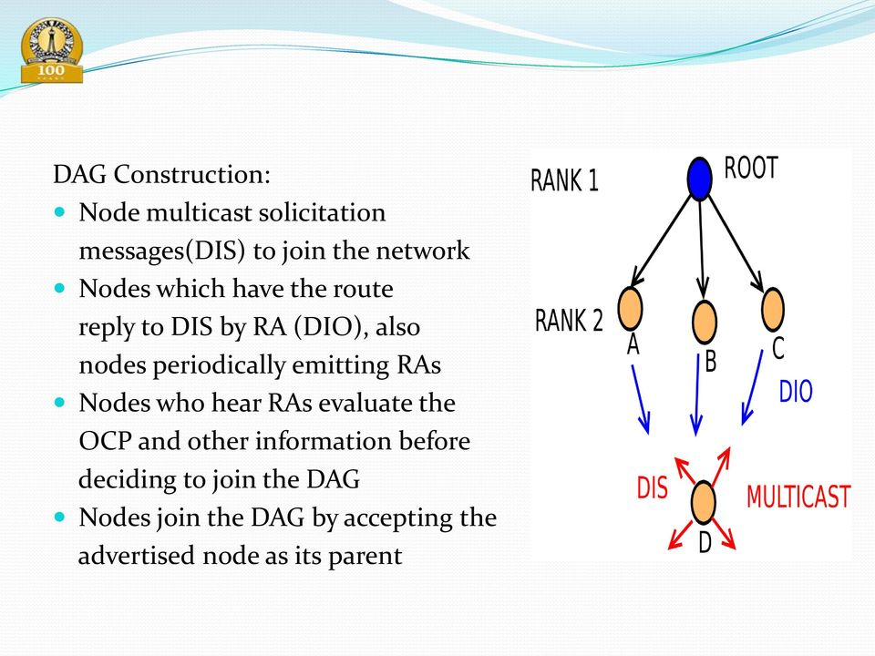 emitting RAs Nodes who hear RAs evaluate the OCP and other information before