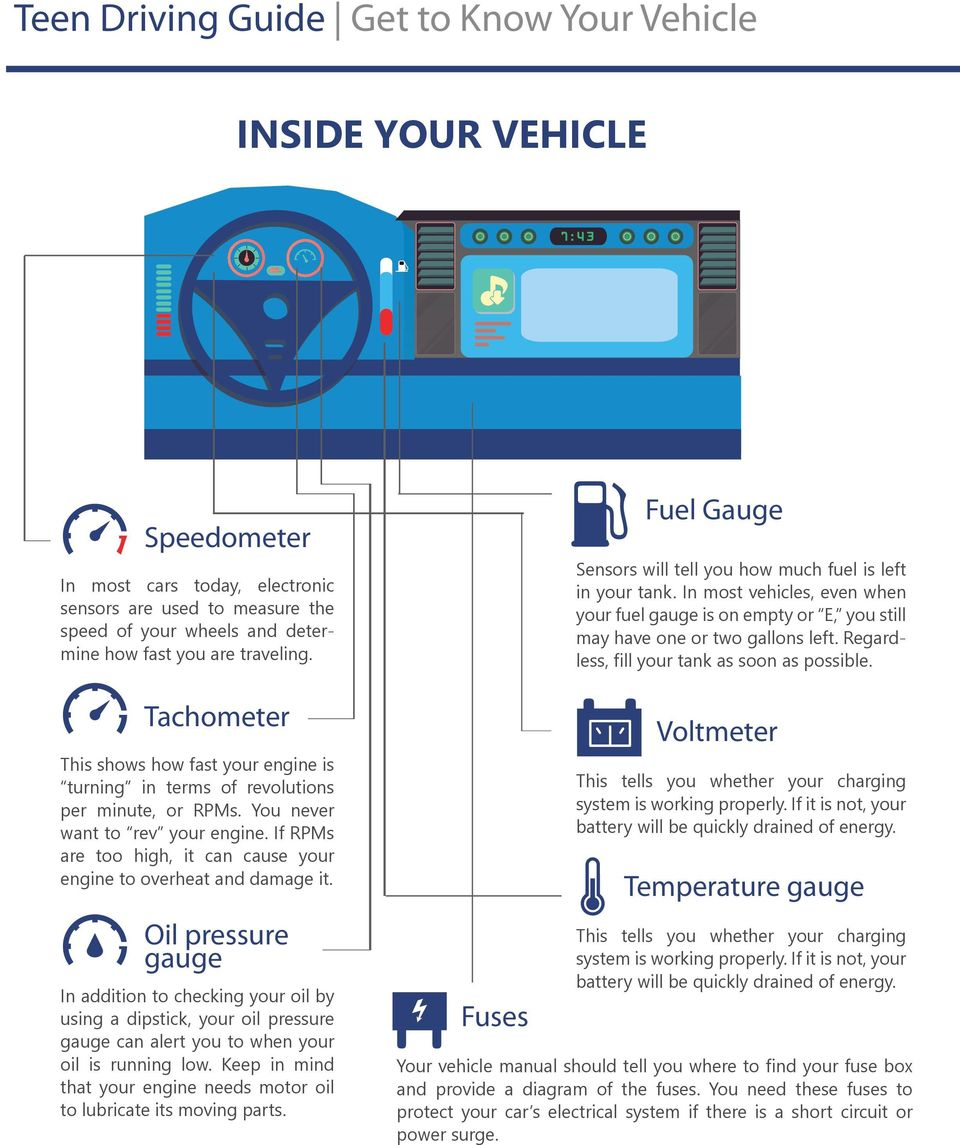 In most cars today, electronic sensors are used to measure the speed of your wheels and determine how fast you are traveling.