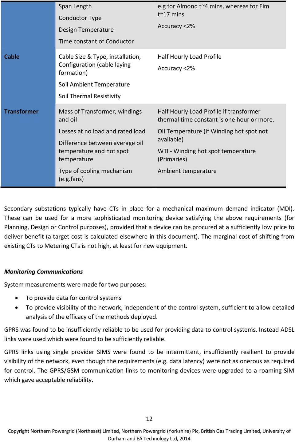 Temperature Soil Thermal Resistivity Mass of Transformer, windings and oil Losses at no load and rated load Difference between average oil temperature and hot spot temperature Type of cooling