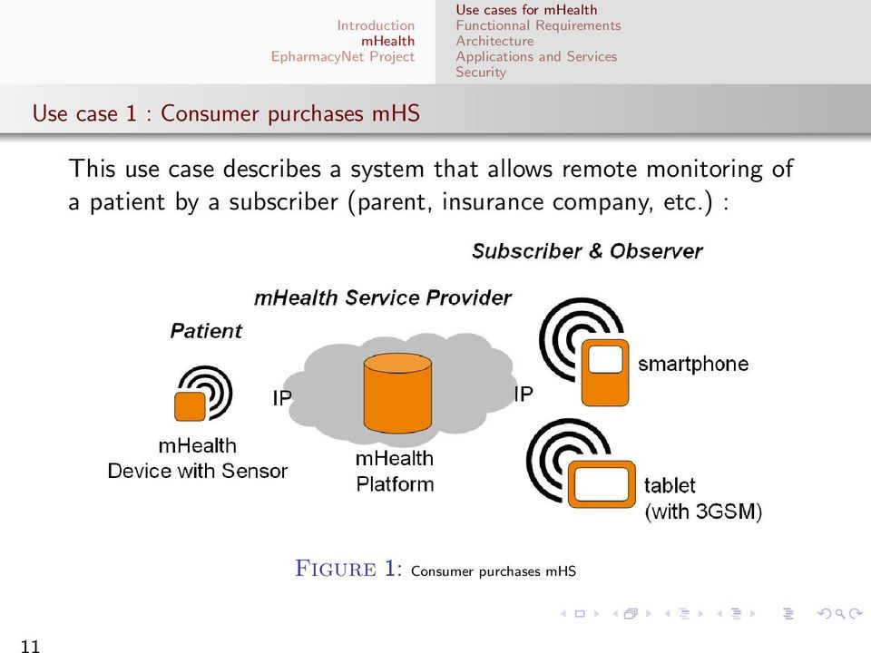 monitoring of a patient by a subscriber (parent,