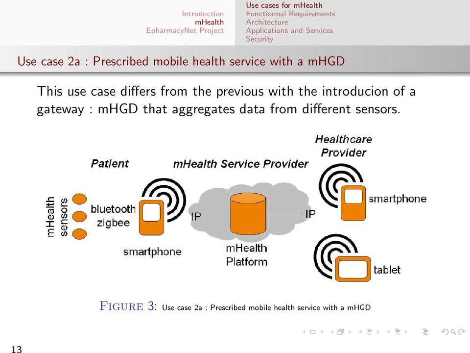 introducion of a gateway : mhgd that aggregates data from different