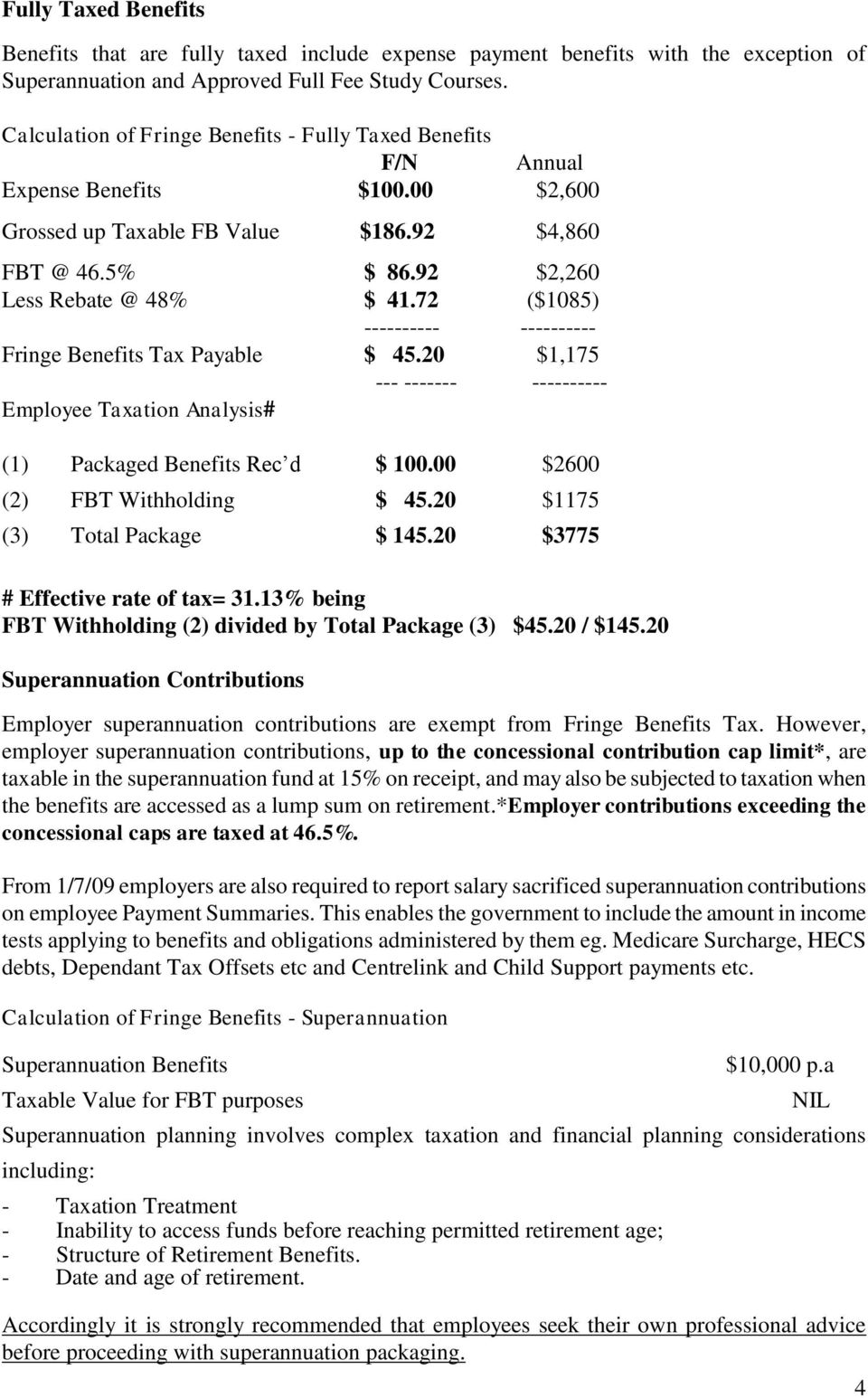 72 ($1085) ---------- ---------- Fringe Benefits Tax Payable $ 45.20 $1,175 --- ------- ---------- Employee Taxation Analysis# (1) Packaged Benefits Rec d $ 100.00 $2600 (2) FBT Withholding $ 45.