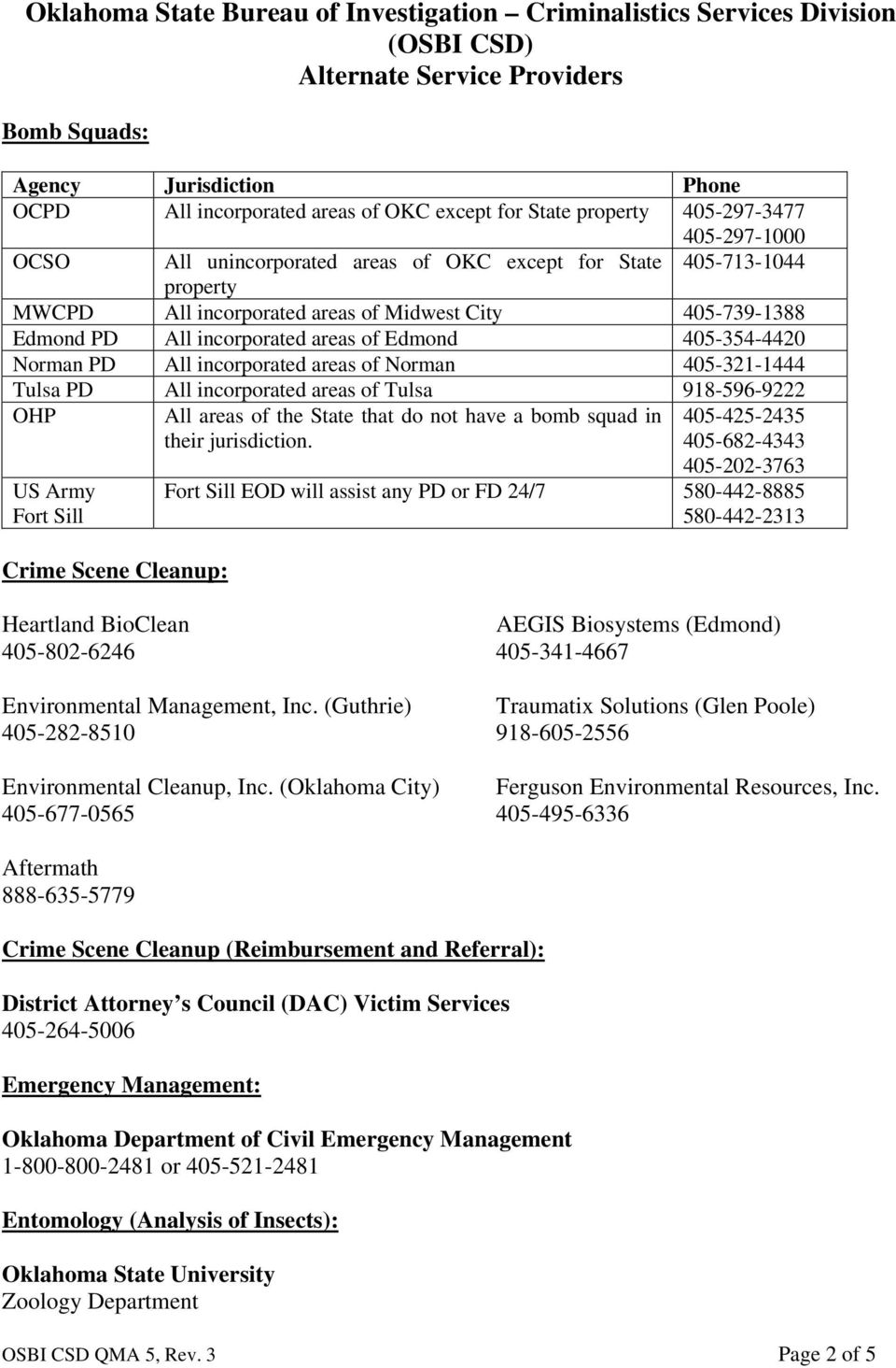 incorporated areas of Tulsa 918-596-9222 OHP US Army Fort Sill Crime Scene Cleanup: All areas of the State that do not have a bomb squad in their jurisdiction.