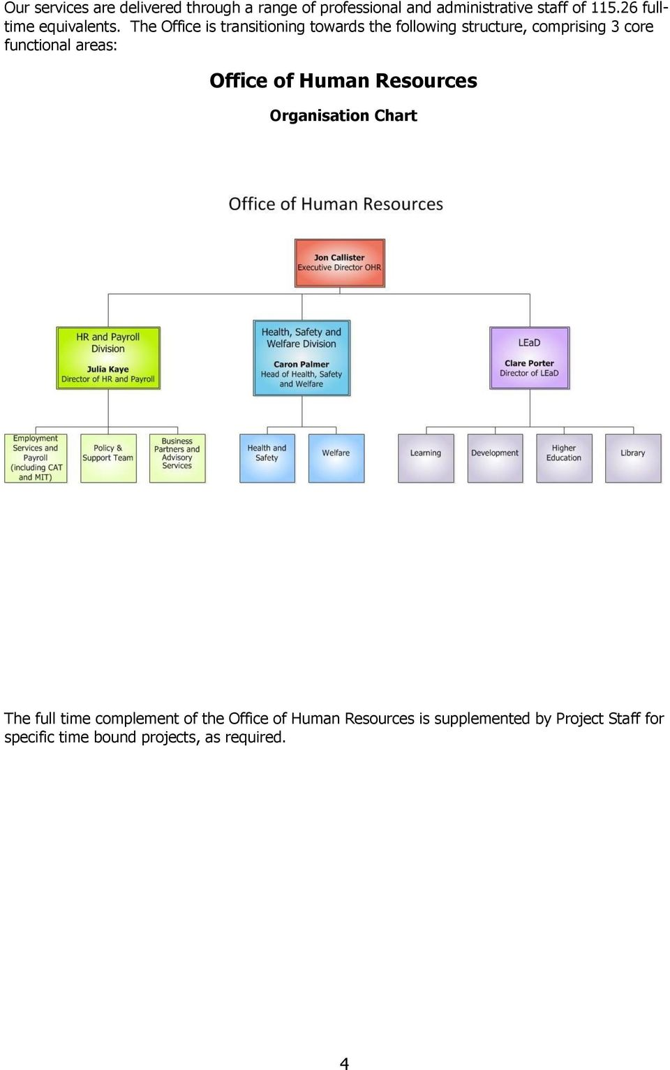 The Office is transitioning towards the following structure, comprising 3 core functional areas: