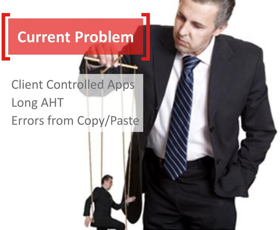 Controlled Apps
