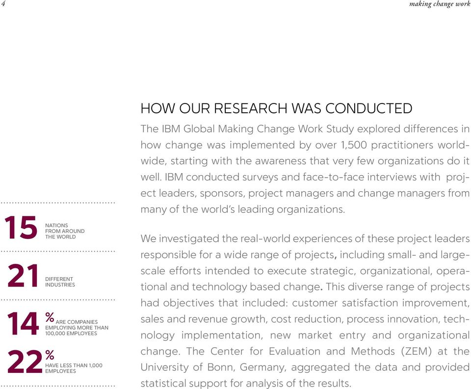 it well. IBM conducted surveys and face-to-face interviews with project leaders, sponsors, project managers and change managers from many of the world s leading organizations.