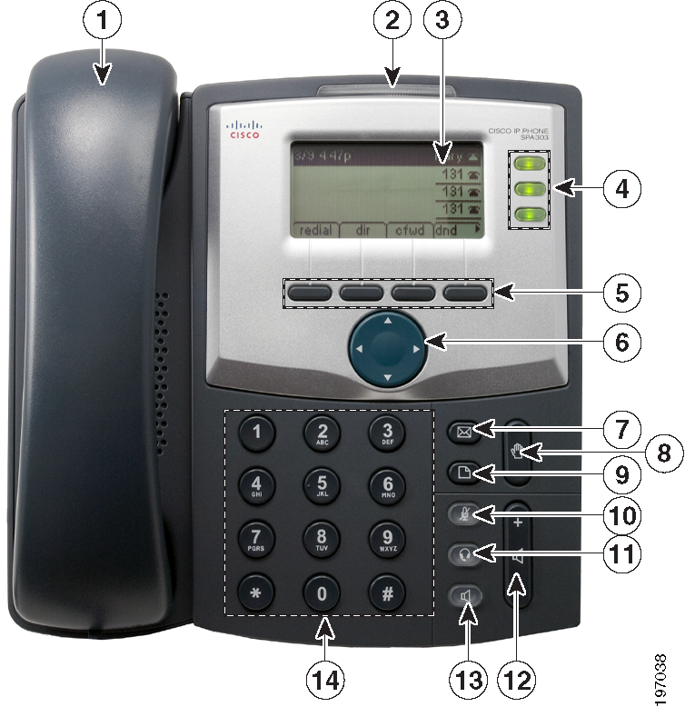 Getting Started Getting to Know the Cisco SPA 303 1 Getting to Know the Cisco SPA 303 # Phone Feature Description 1 Handset Pick up to place or answer a call.